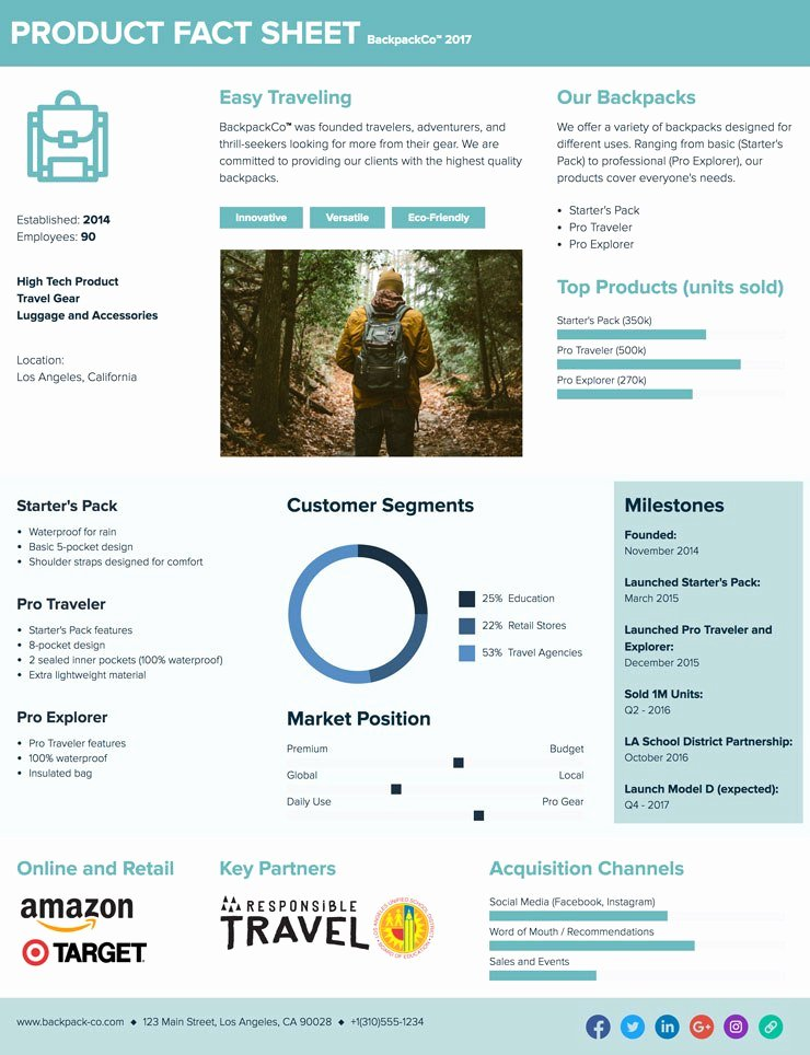 Product Data Sheet Template Best Of Product Data Sheet Template Word – Dlword