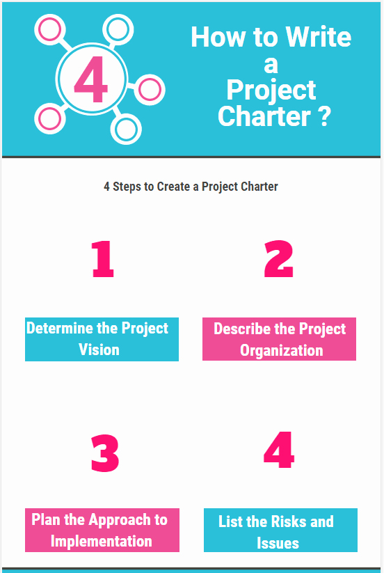 Project Charter Example Pdf New Project Charter Project Definition Document Projectcubicle