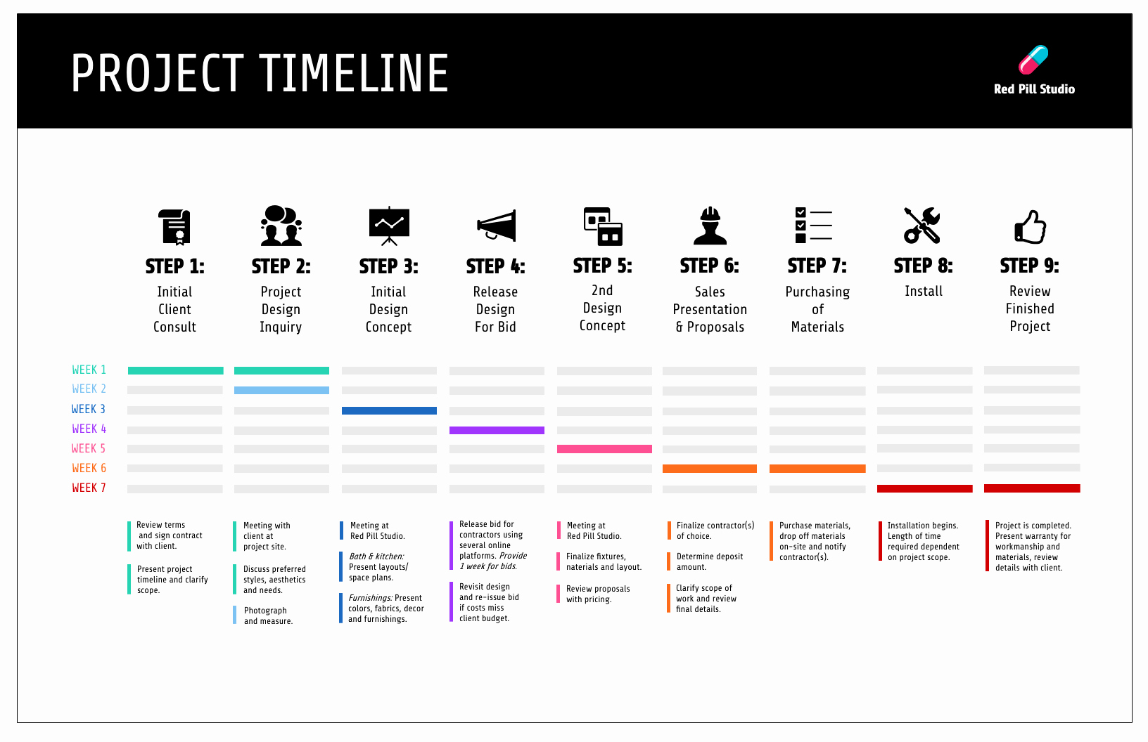 Project Execution Plan Template Beautiful 15 Project Plan Templates & Examples to Align Your Team