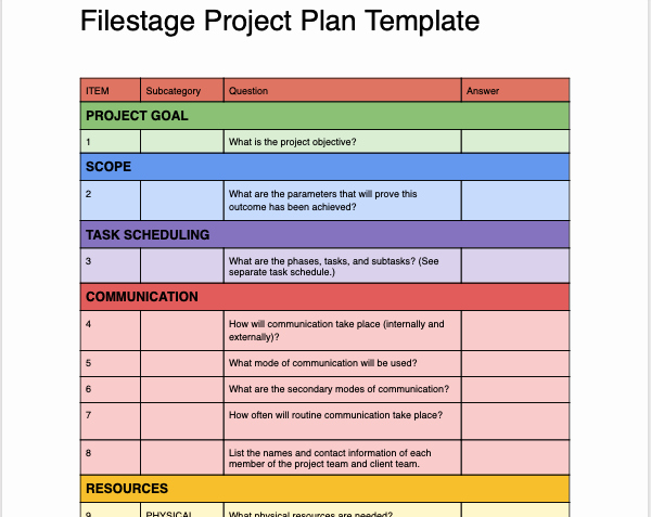 Project Execution Plan Template Beautiful 50 Free Project Management Templates for Your Creative