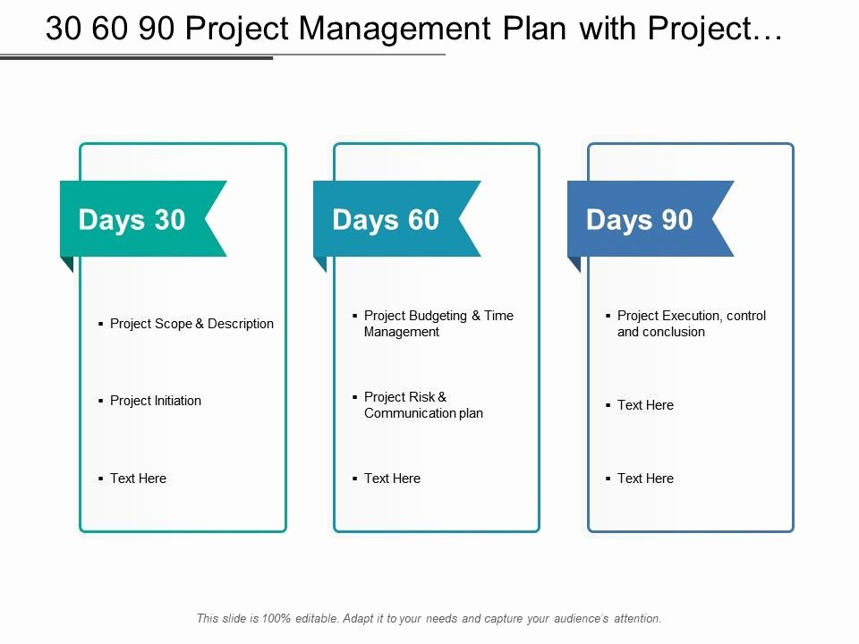 Project Execution Plan Template Unique 30 60 90 Project Management Plan with Project Execution
