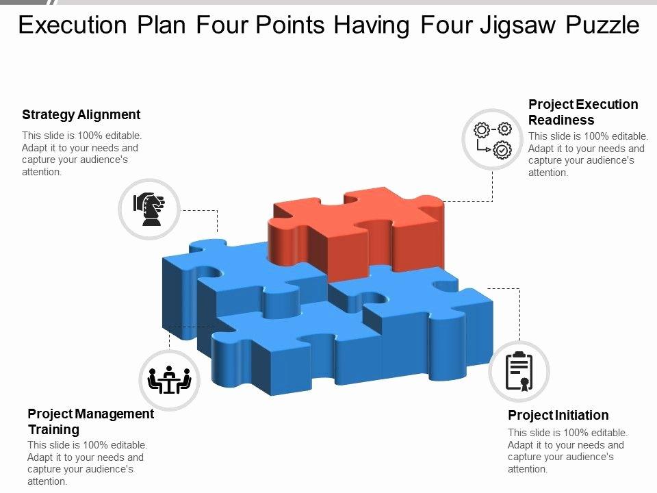 Project Execution Plan Template Unique Execution Plan Showing Project Initiation and Project