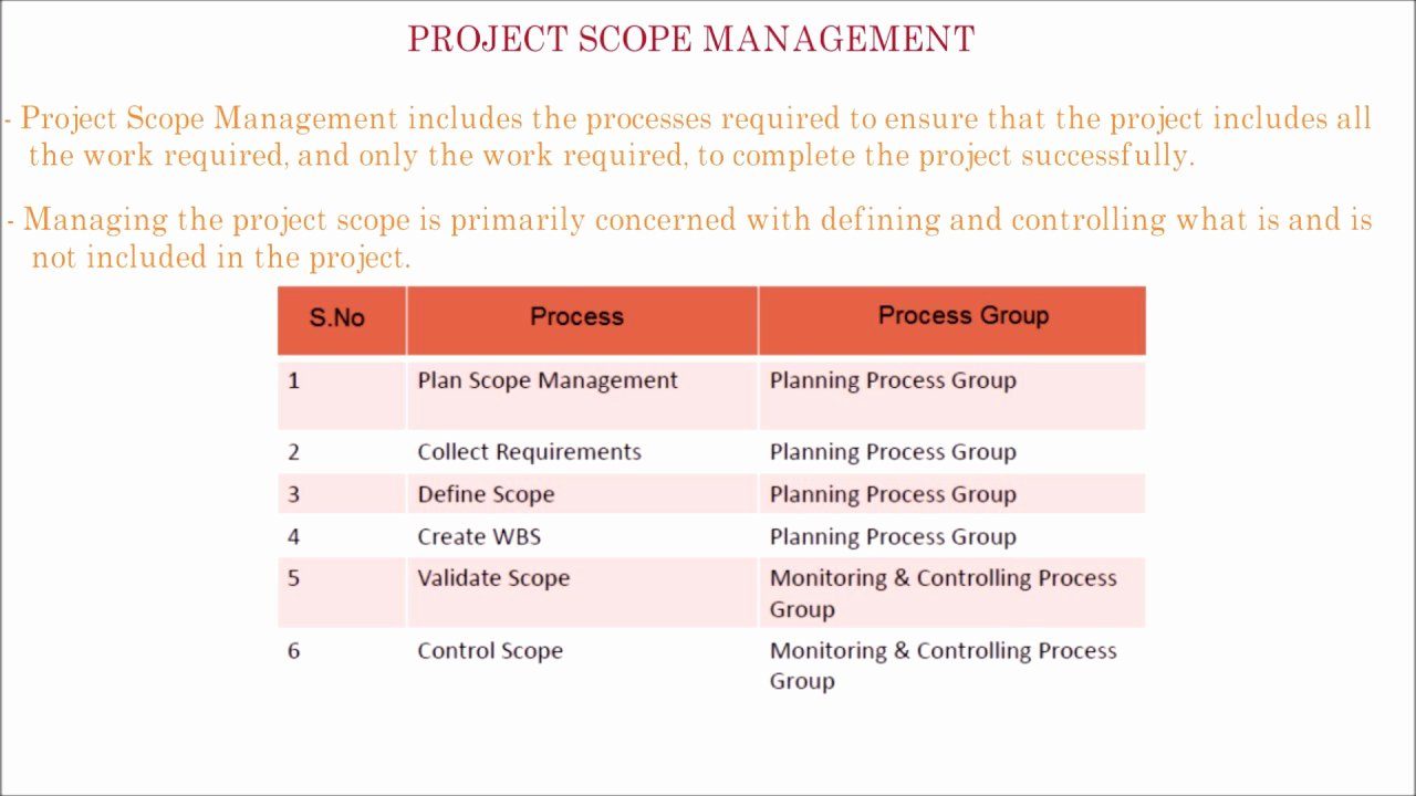 Project Management Scope Template Elegant 18 Pmp What is Project Scope Management