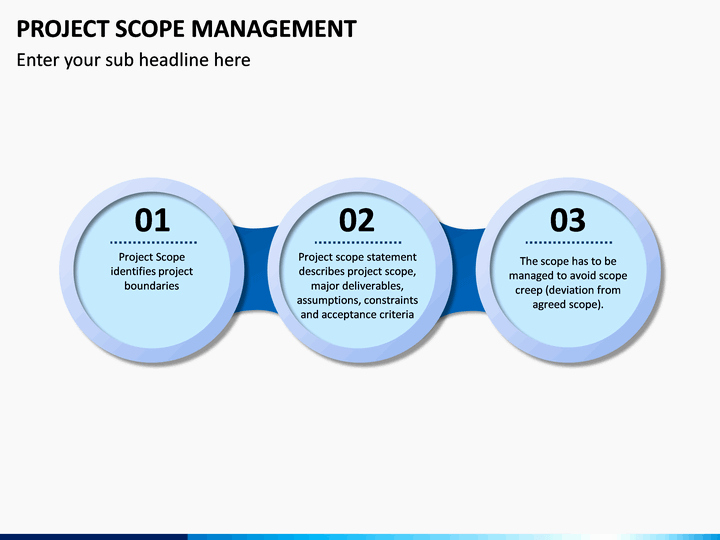 Project Management Scope Template Inspirational Project Scope Management Powerpoint Template