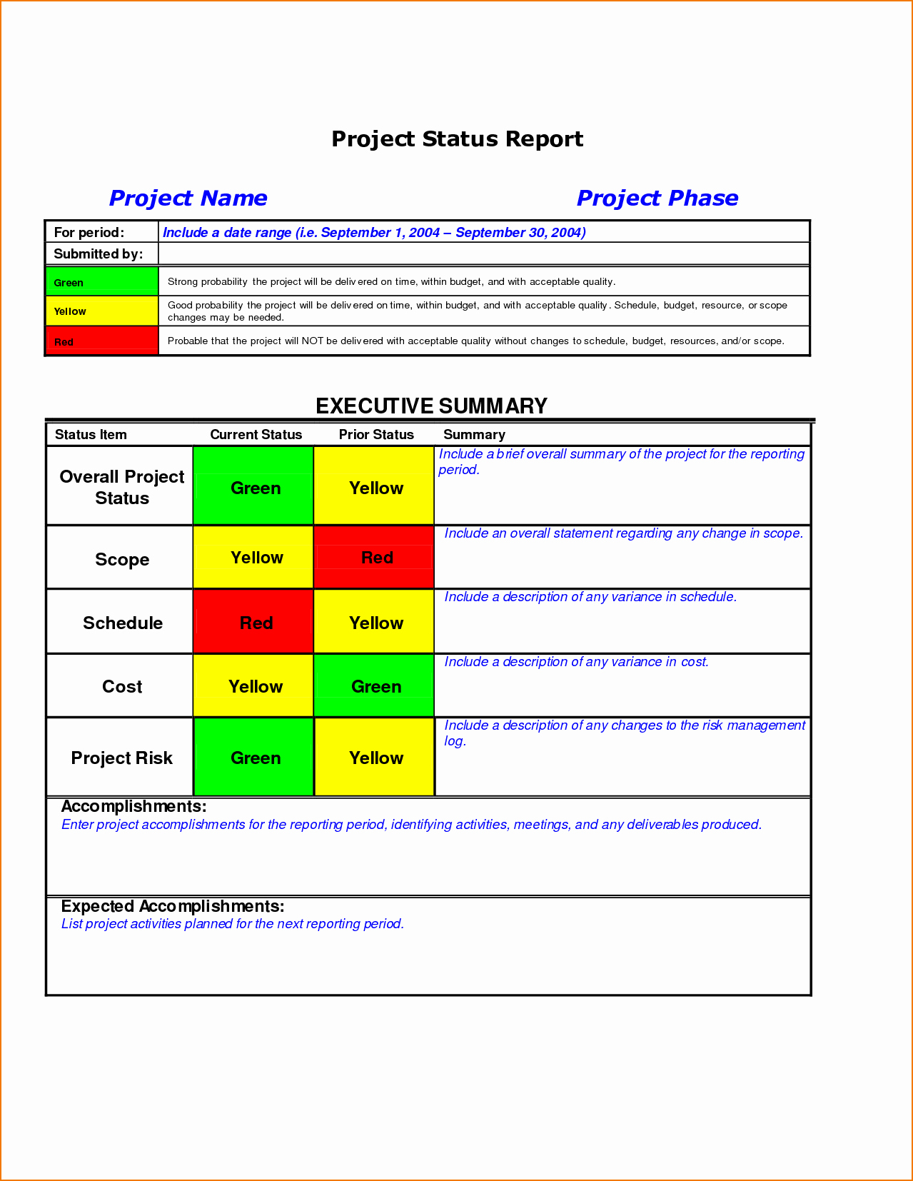 Project Report Template Word New 5 Project Status Report Template