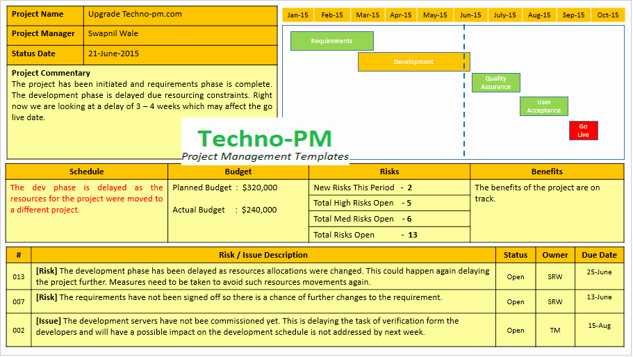 Project Status Report Example Awesome Project Status Report Template 10 Download Project Management Templates