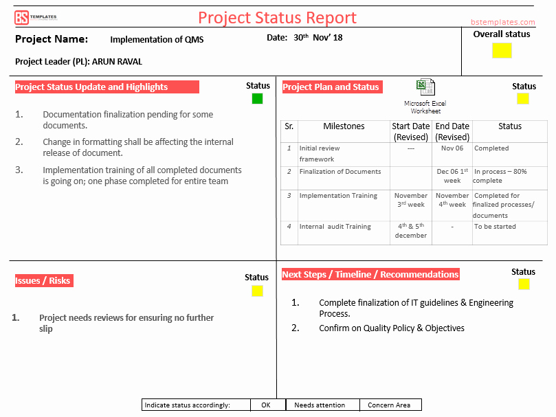 Project Status Report Example Elegant Bud Templates Archives Business Templates