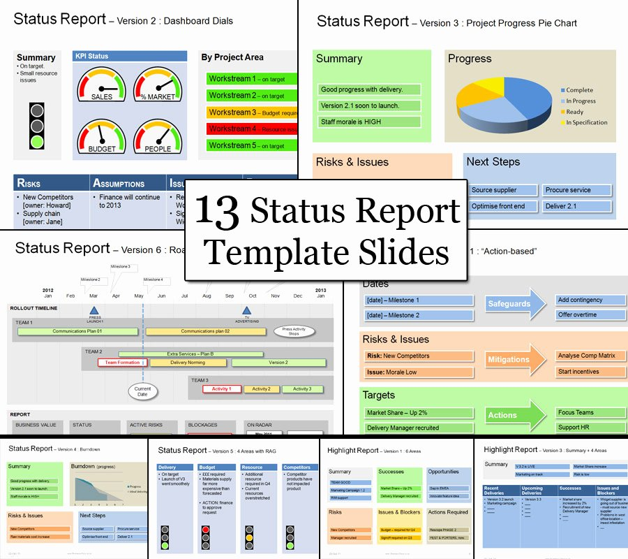 Project Status Report Example Lovely Status Template Be Clear & Successful with Status Reports