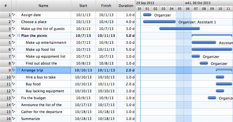 Project Task List Example Elegant Managing the Task List