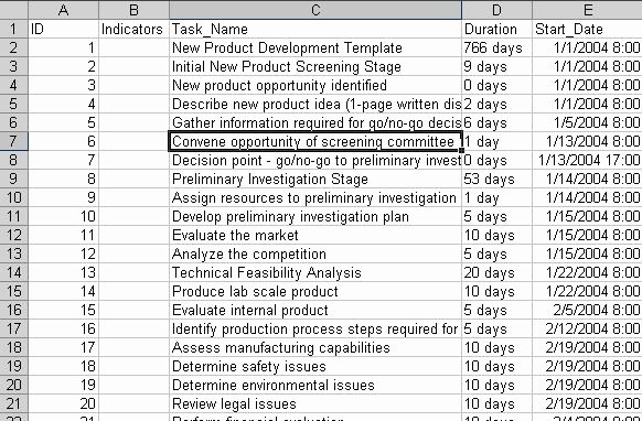 Project Task List Example Fresh Export the Task List to Excel and Keep the Wbs Structure