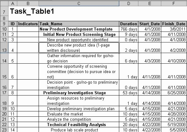 Project Task List Example Lovely Export the Task List to Excel and Keep the Wbs Structure