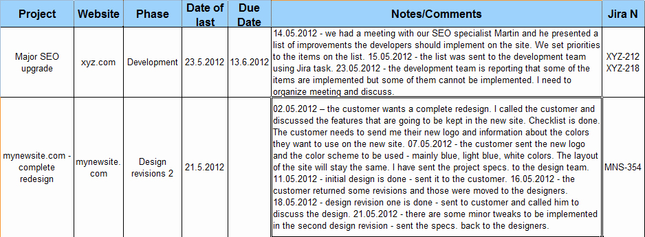 Project Task List Example Lovely Project Management Project List