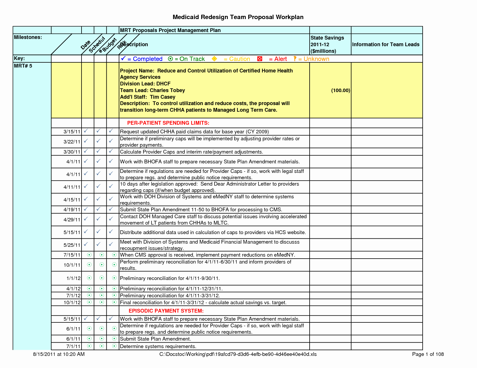 Project Transition Plan Template Excel Beautiful Project Plan Template Excel