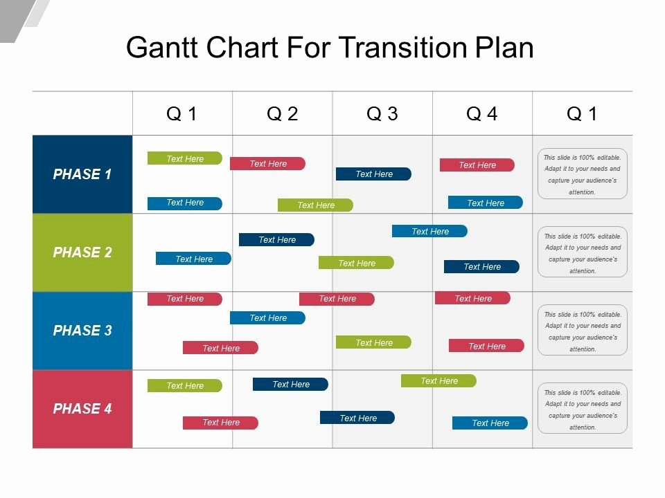 Project Transition Plan Template Excel Elegant Gantt Chart for Transition Plan Example Ppt Presentation Template Presentation