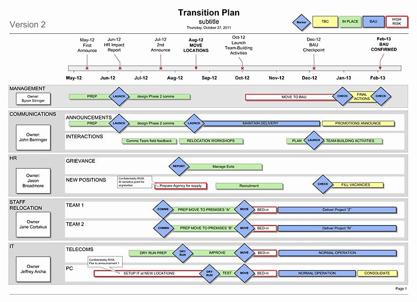Project Transition Plan Template Excel Inspirational Transition Plan Template Business Documents Professional Templates Roadmaps