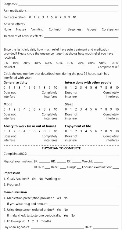 Psychiatric Progress Note Template Unique Sugedquitruc Examples Of Psychiatric Follow Up Templates