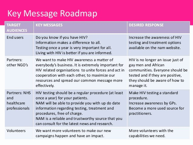 Public Relations Proposal Example Elegant Public Relations Plan for Aidsmap