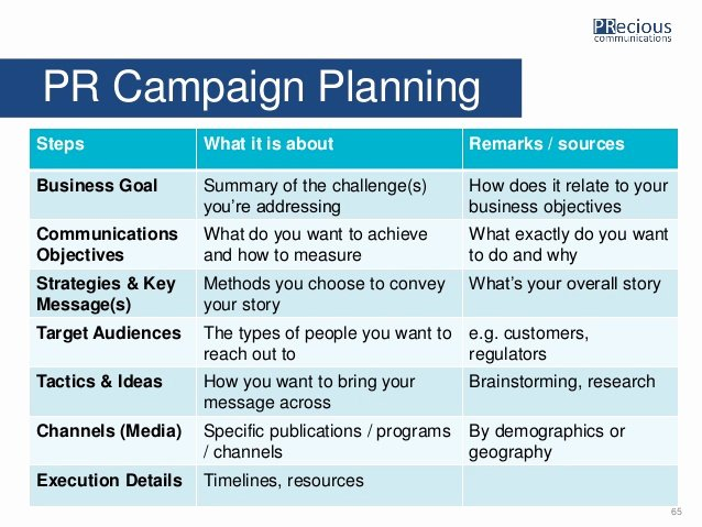 Public Relations Proposal Sample Awesome Characteristics Of A Public Relations Campaign