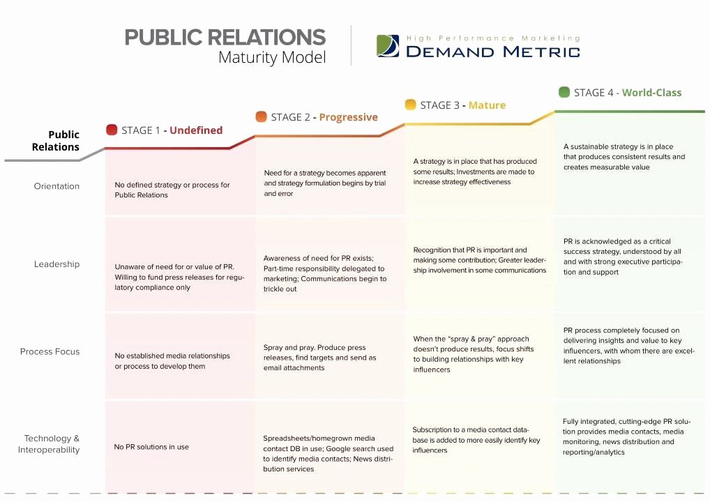Public Relations Proposal Template Fresh Pr Strategy Strategy Template Excelqna