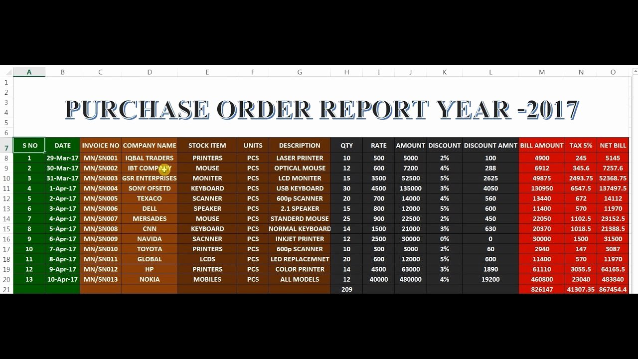Purchase order Tracking Excel Luxury How to Make Purchase order Sheet In Excel 42