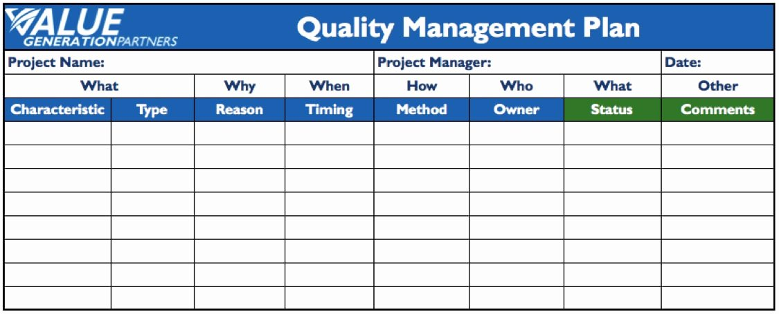 Quality assurance Plan Templates Unique 11 Quality Management Plan Examples Pdf Word