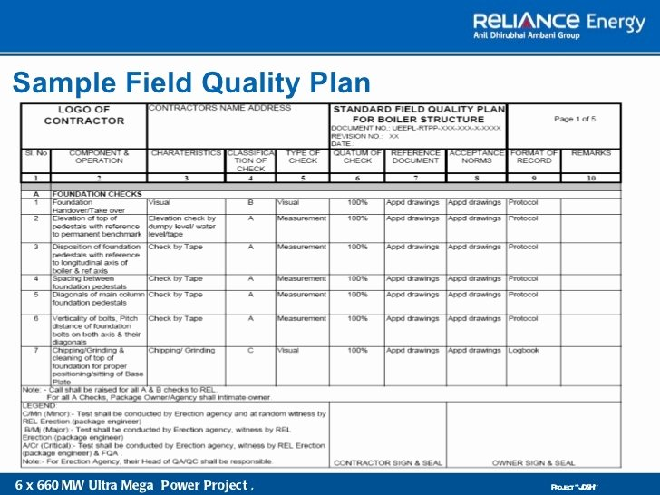 Quality assurance Plans Template Awesome 11 Quality Management Plan Examples Pdf Word