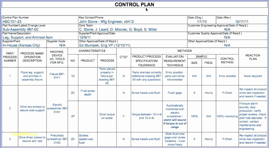 Quality assurance Plans Template Fresh Quality Control Plan