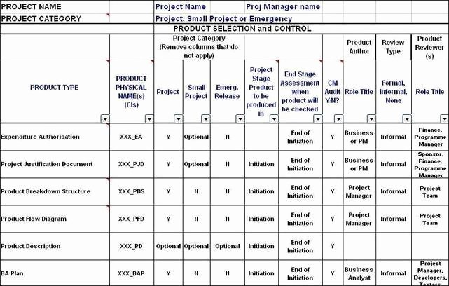 Quality assurance Plans Template Unique Project Quality Plan Project Quality Planning Quality Plan From Project Management