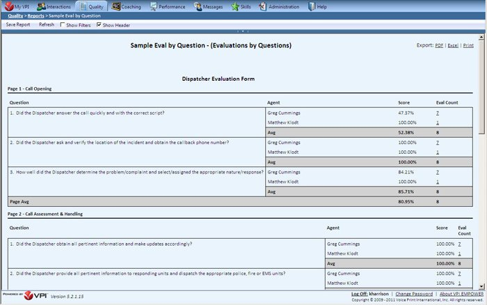 Quality assurance Reports Examples Elegant Vpi Quality Quality assurance software