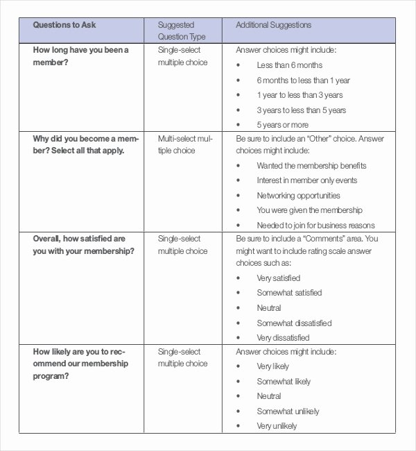 Questions and Answers Template Awesome 10 Survey Questions Templates – Free Sample Example