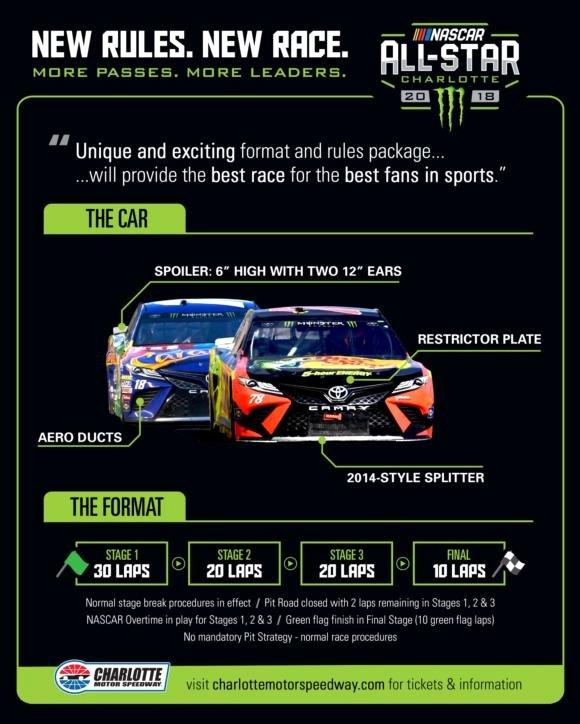 nascar charlotte motor speedway announce rules package format for monster energy nascar all star race