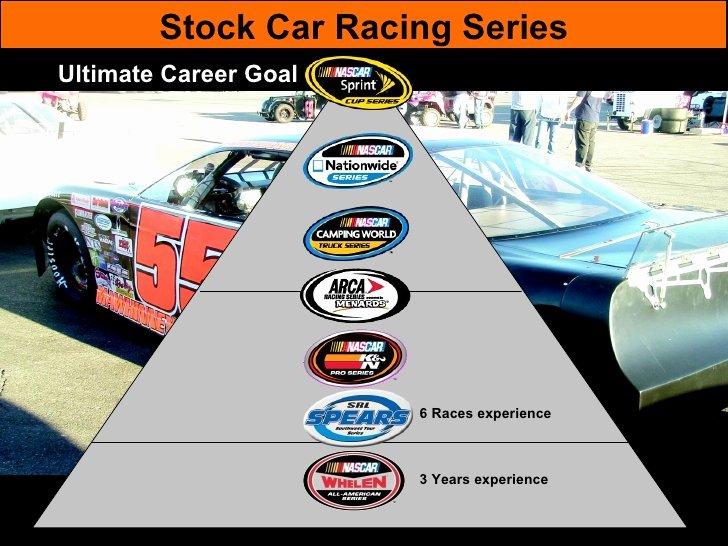 Race Car Sponsorship Packages Inspirational Jonathan Mawhinney Sponsorship Nascar K&n Pro Series West