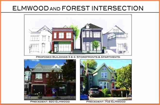 Real Estate Development Proposal Beautiful 4 Real Estate Development Project Proposal