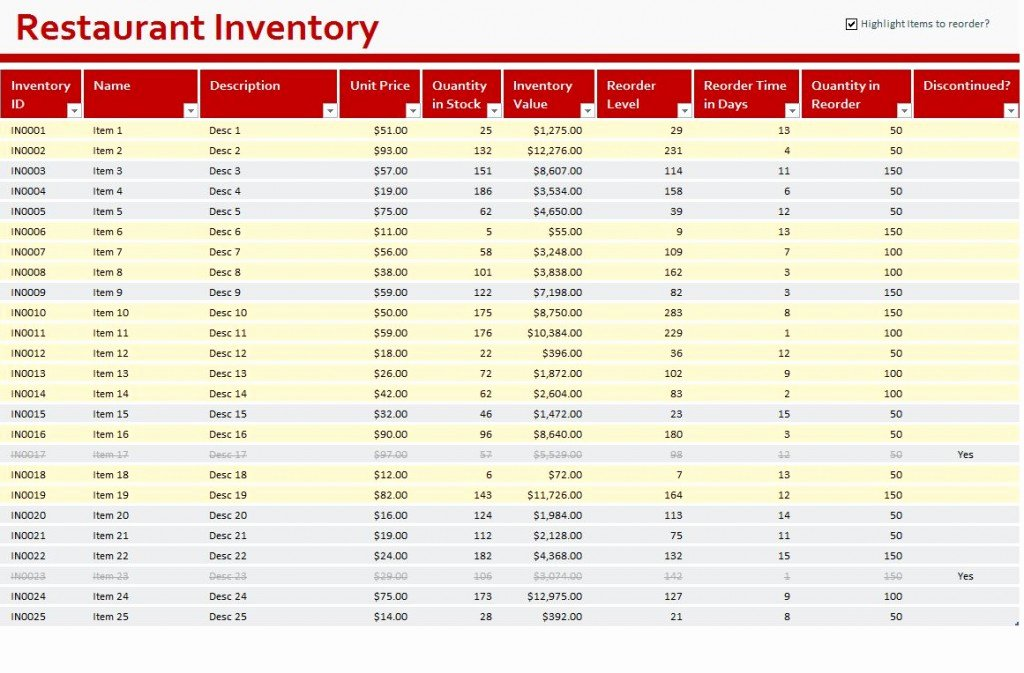 Restaurant Inventory Management Excel Awesome Restaurant Inventory Sheet