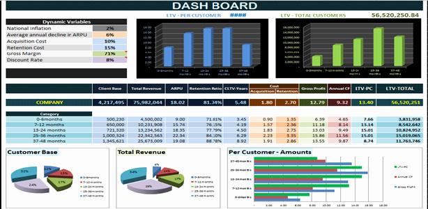 Restaurant Inventory Management Excel Beautiful Restaurant Inventory Control Template Excel Xlx 49kb Trainingable