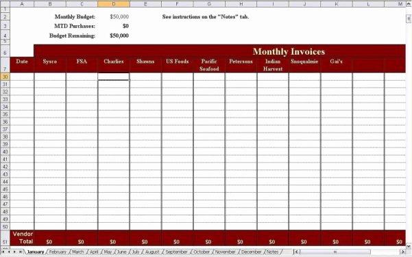 Restaurant Inventory Management Excel Beautiful Restaurant Inventory Spreadsheet Template Restaurant Spreadsheet Spreadsheet Templates for
