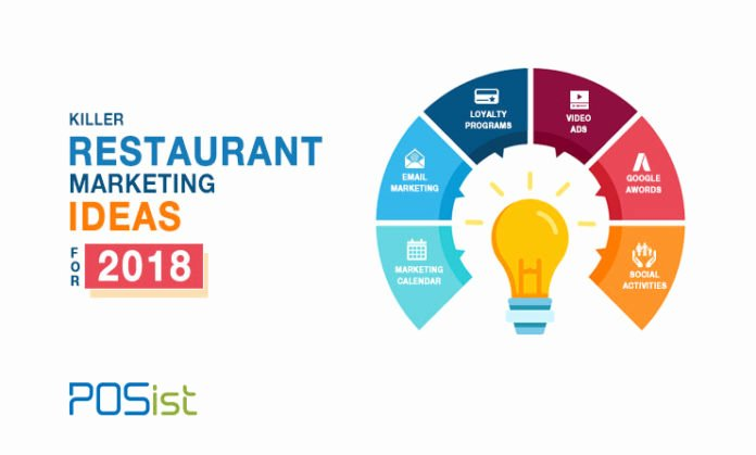 Restaurant Marketing Plan Pdf Inspirational Restaurant Marketing Plan for 2018 that Will Help You In Retaining Customers