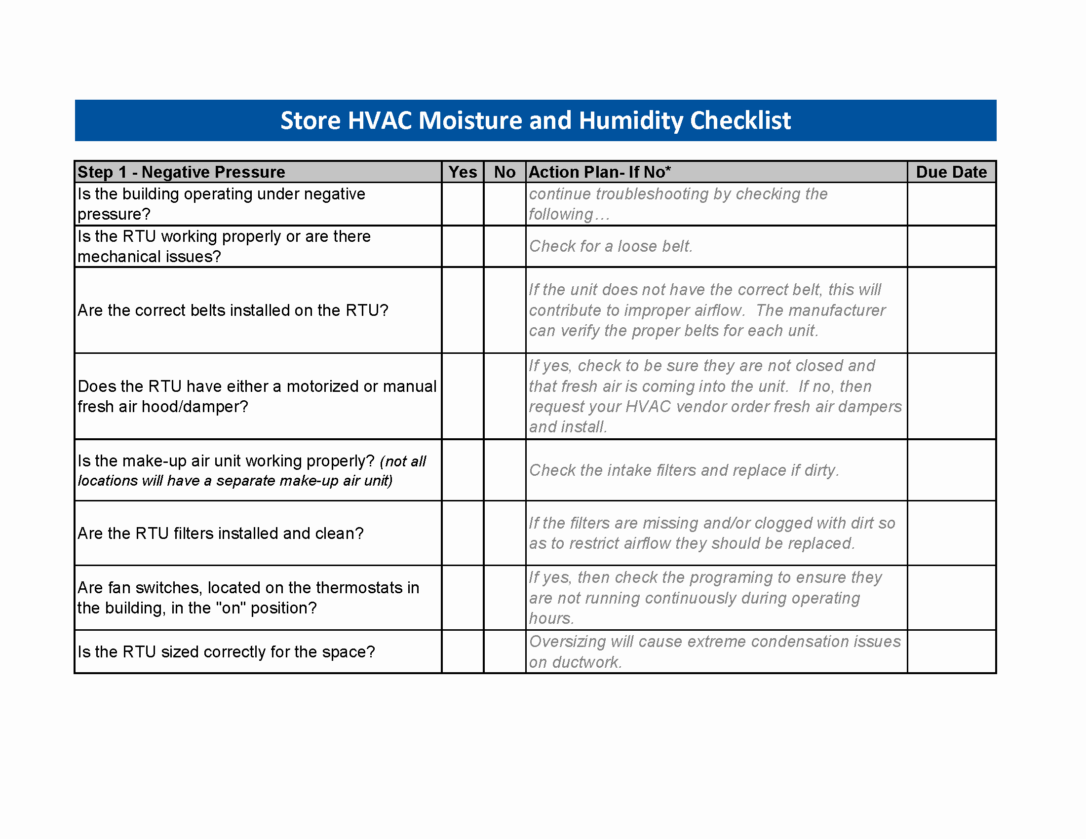 Retail Store Checklist Template Unique Prsm's Moisture and Humidity Checklist Helps Retailers Prevent Expensive Maintenance issues