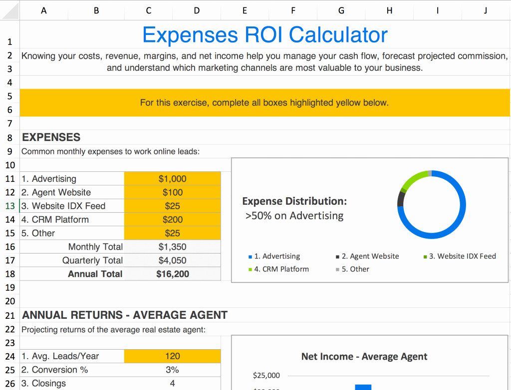Roi Calculator Excel Template Awesome Track Your Real Estate Advertising Spend Calculate Your Roi