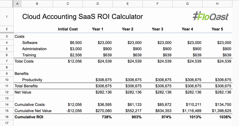 Roi Calculator Excel Template New Determine the Roi Of Cloud Accounting with Our Free Calculator
