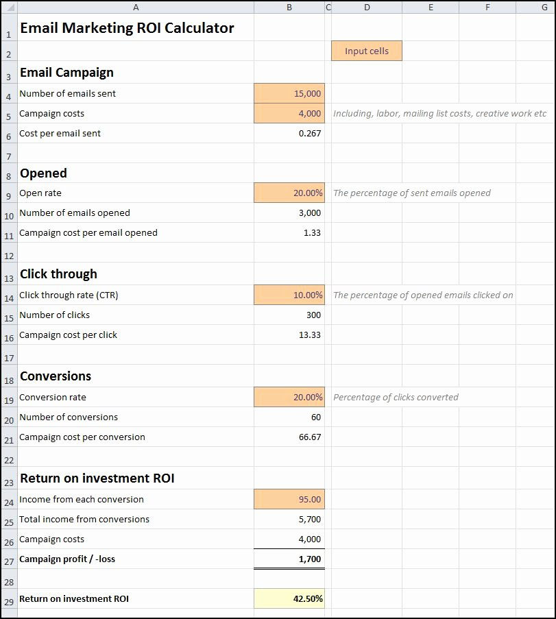 Roi Calculator Excel Template Unique Email Marketing Roi Calculator