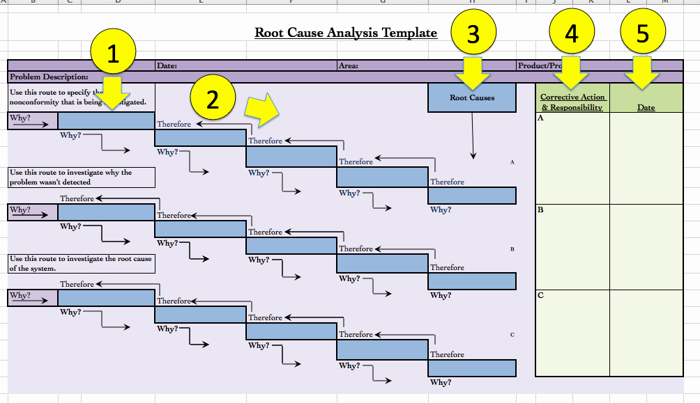 Root Cause Analysis Excel Template Beautiful Root Cause Analysis Template
