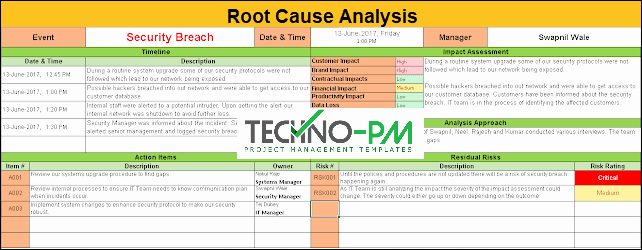 Root Cause Analysis Excel Template Beautiful Root Cause Analysis Template Project Management Templates