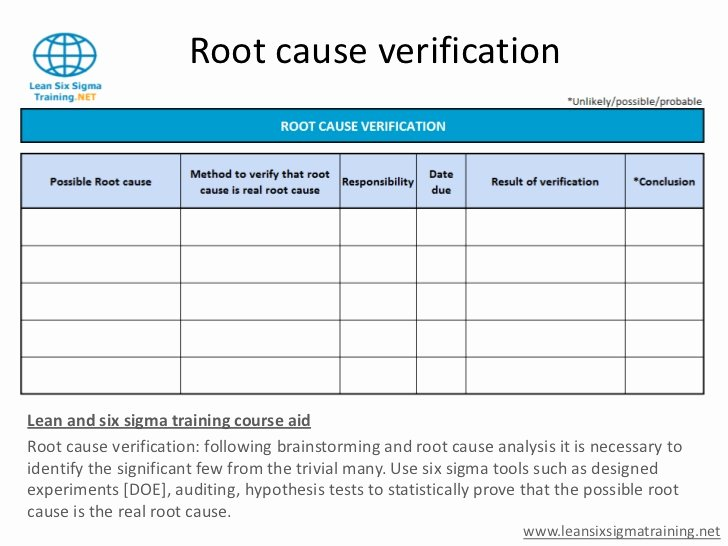 Root Cause Analysis Excel Template Best Of Root Cause Verification