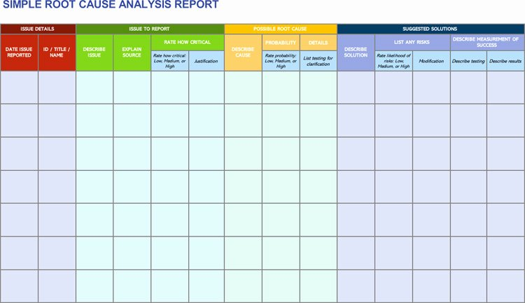 Root Cause Analysis Excel Template Inspirational 10 Root Cause Analysis Template [word Excel Pdf]