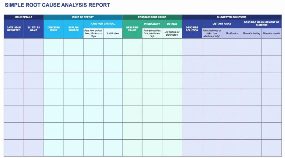 Root Cause Analysis Excel Template Inspirational Root Cause Analysis Template Collection