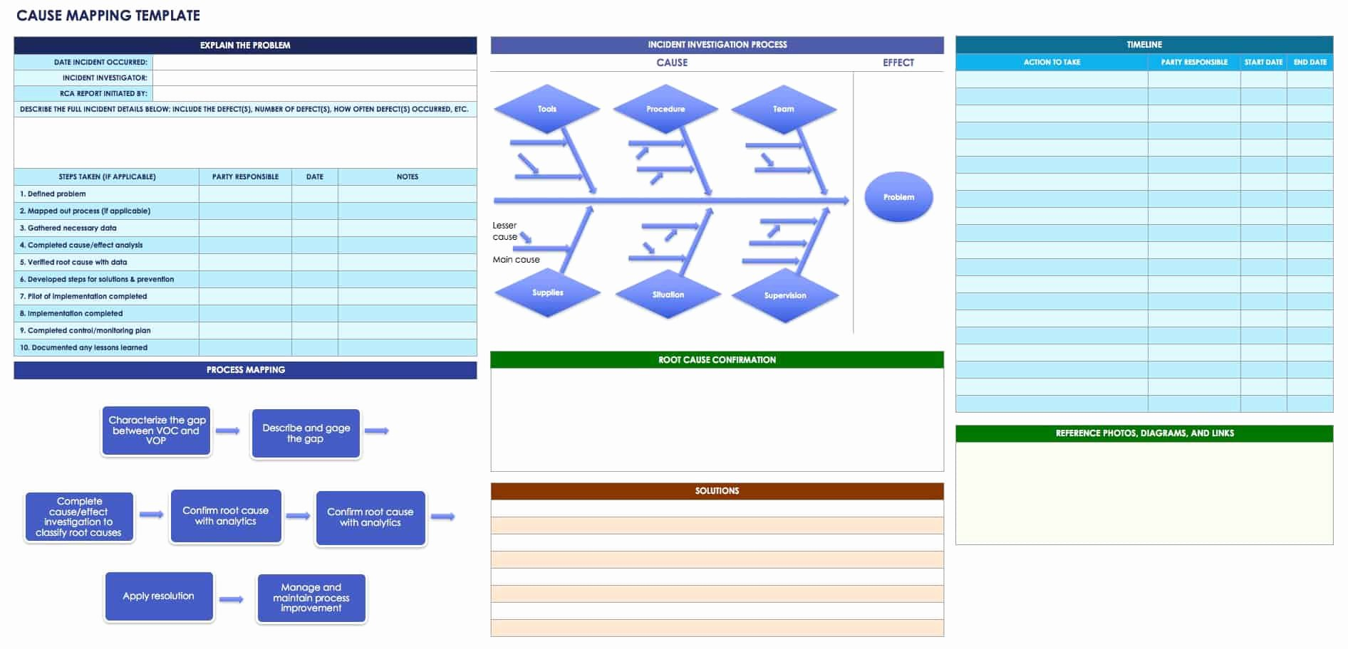 Root Cause Analysis Excel Template Lovely Root Cause Analysis Template Collection