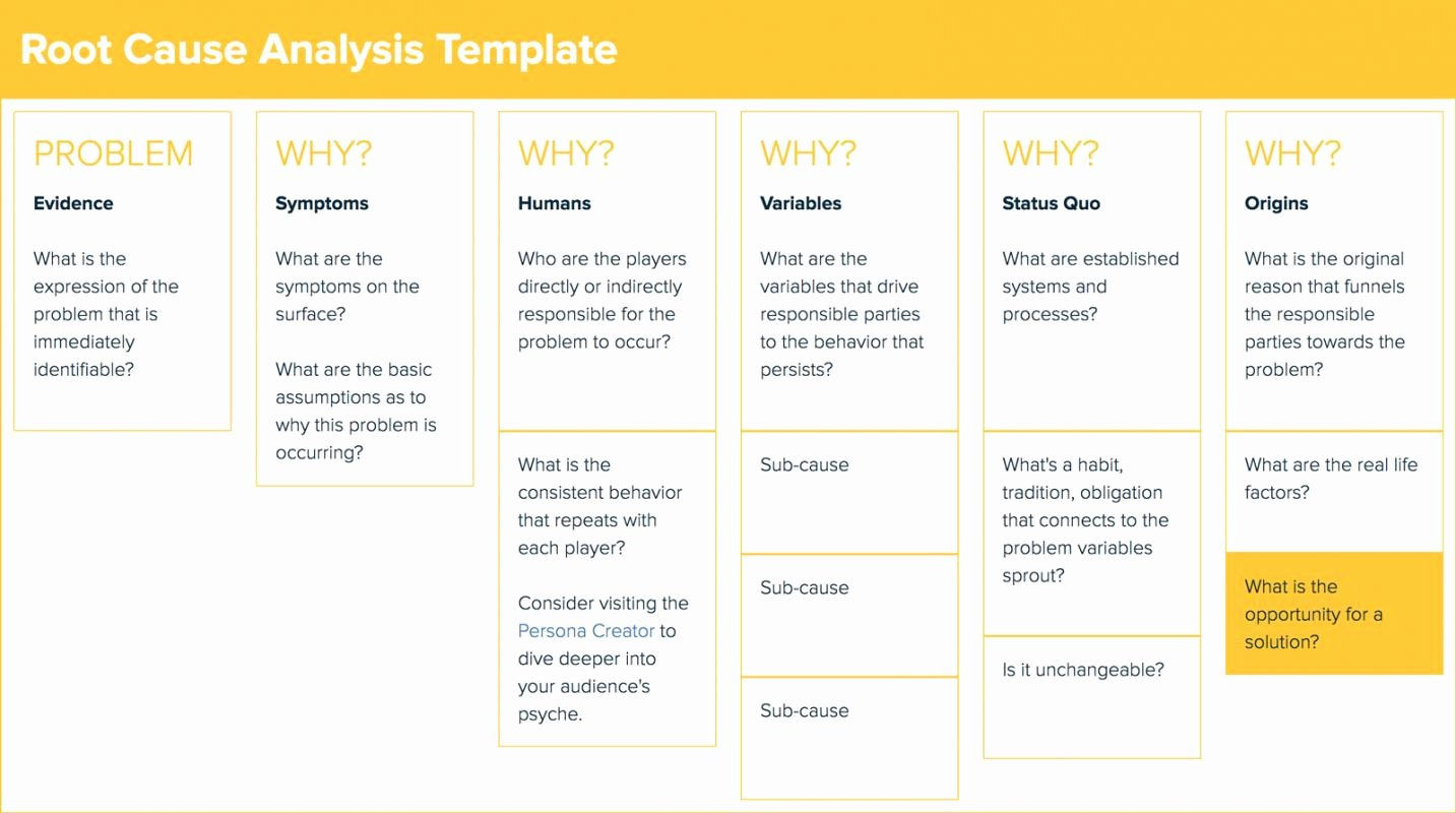 Root Cause Analysis Excel Template Lovely Root Cause Analysis Template