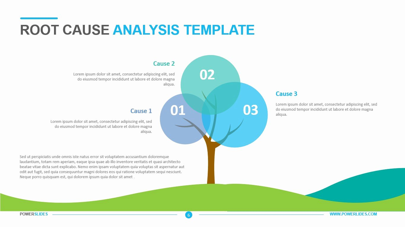 Root Cause Analysis form Luxury Root Cause Analysis Template Powerslides