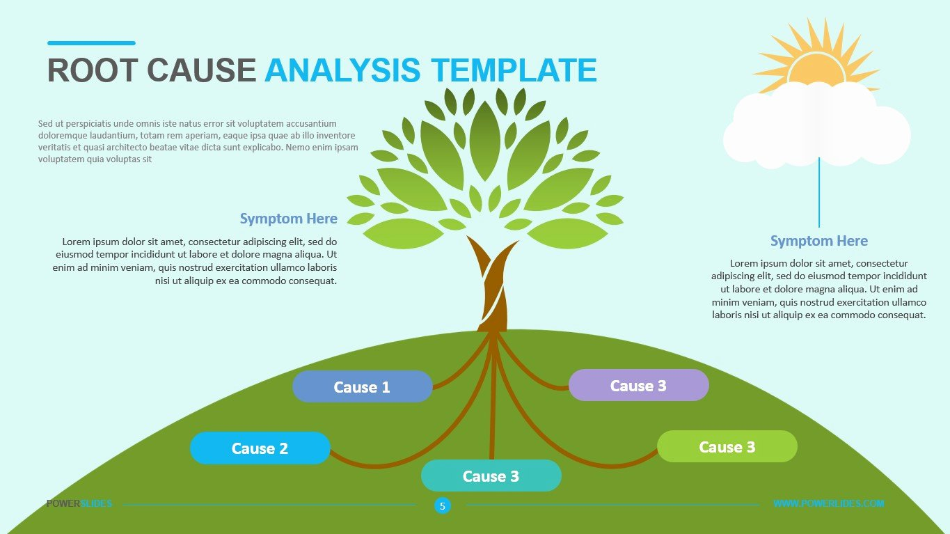 Root Cause Analysis Template Awesome Root Cause Analysis Template Powerslides